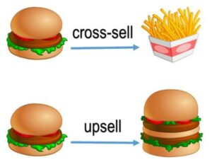 Cross Selling & Up Selling